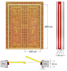 Wood Door Technical Specifications